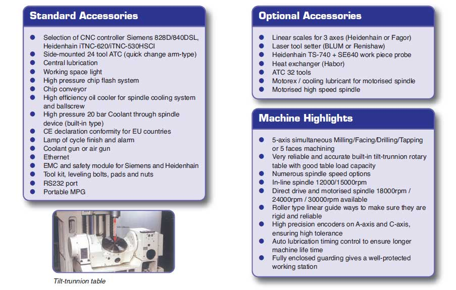 page-110-accessories
