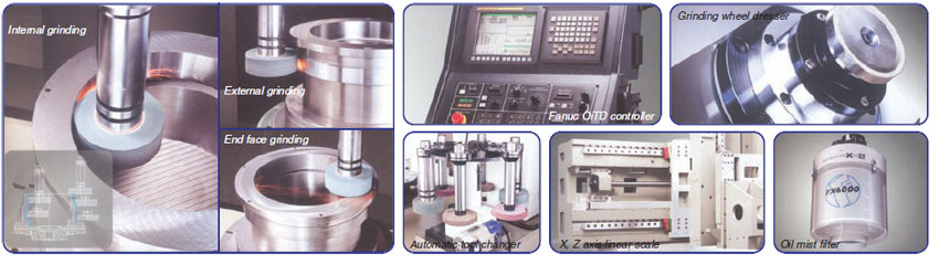 Examples of grinding applications